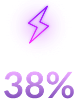 38% Faster