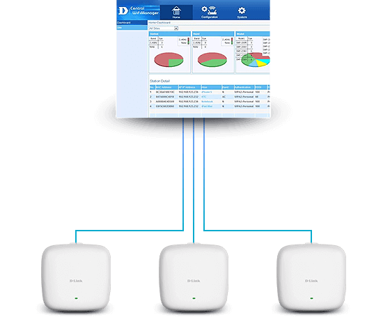 D-Link Central Wi-Fi Manager (CWM)