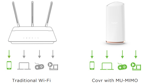 MU-MIMO makes your WiFi more efficient