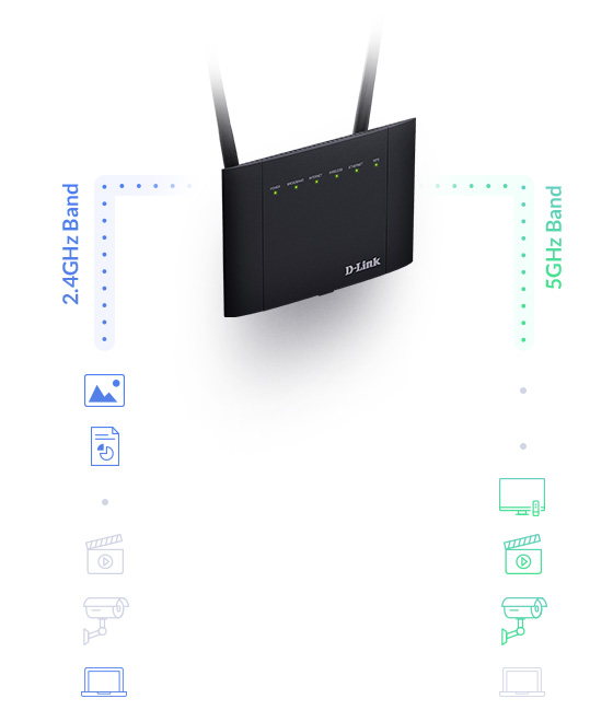 Dual bands showing connected devices for both on the DSL-3788 Wireless AC1200 Gigabit VDSL/ADSL Modem Router