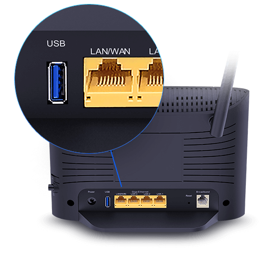Available ports on the back of the DSL-3788 Wireless AC1200 Gigabit VDSL/ADSL Modem Router
