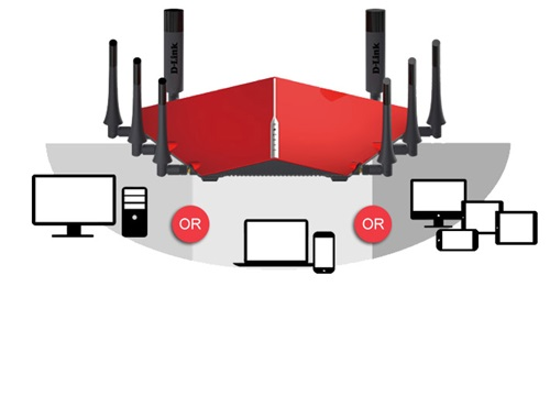 Dual-band and triple-band Wi-Fi AC routers