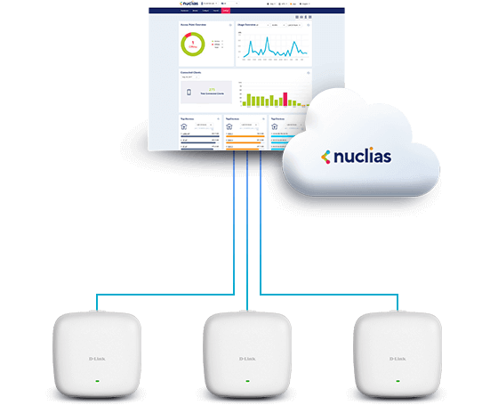 Nuclias Cloud-managed platform