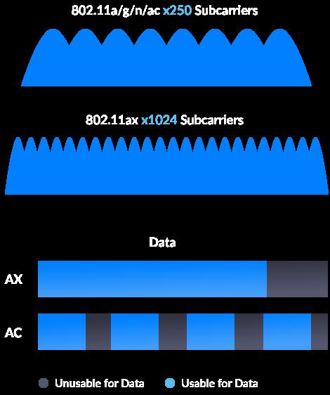 Mejora tu conexión a internet con los nuevos kits de nodos Wi-Fi 6