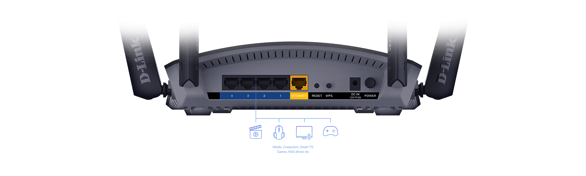 Ethernet ports for wired connections
