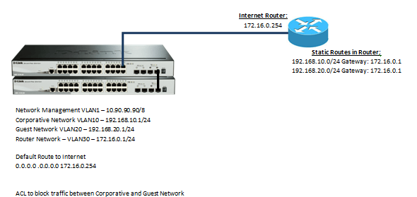 DGS_1510_How_to_setup_VLANS_Scenario_Configuration1