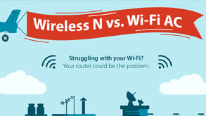 Struggling with your Wi-Fi? Wireless AC is the solution