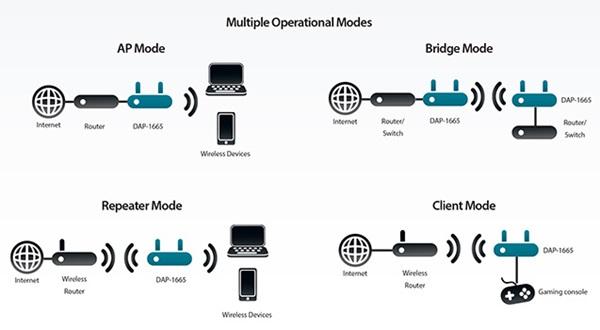 [Immagine: multiop_modes.jpg?w=600]