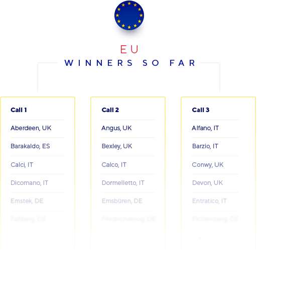 WiFi4EU winners in Europe