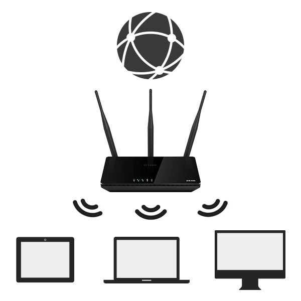 DIR-809 Wireless AC750 Dual Band Router connected to a tablet, laptop and desktop computer