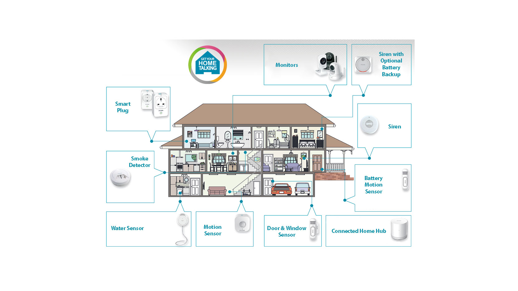 mydlink Home - Get your home talking
