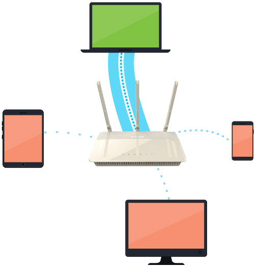 Wireless AC greater speed and coverage