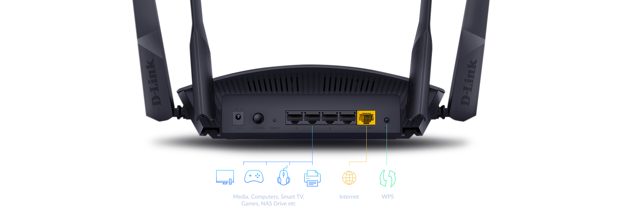 Diagram showing DIR-X1860 AX1800 Wi-Fi 6 Router ports