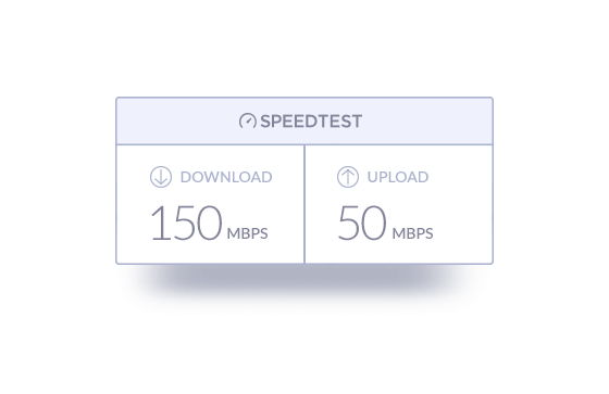 Speedtest score