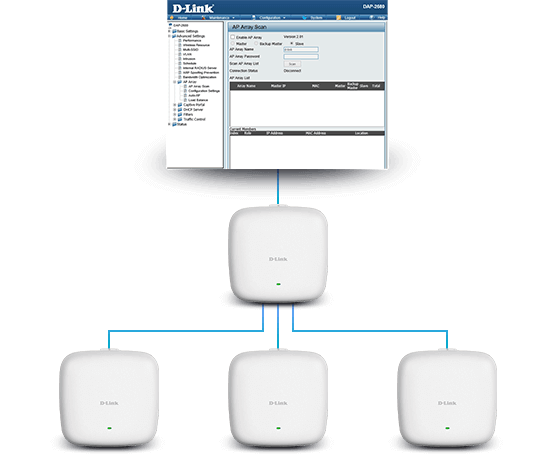 D-Link AP-Array Manager