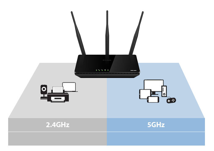 DIR-809 Wireless AC750 Dual Band Router - dual band for connecting different devices