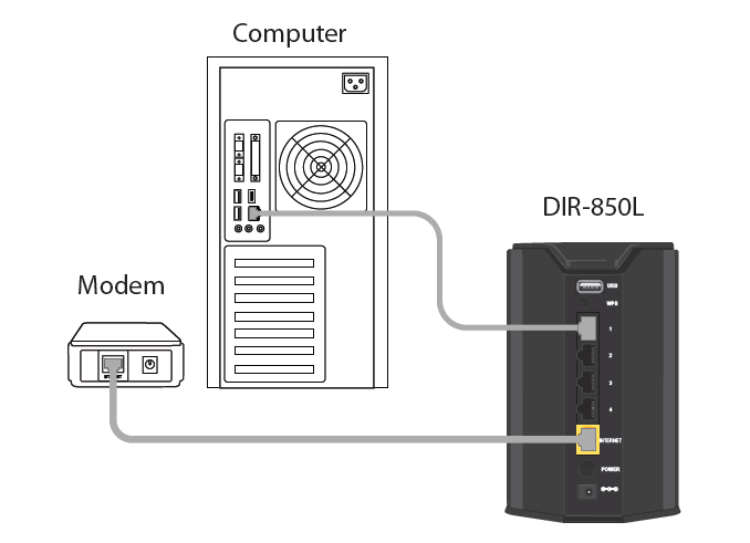 how to connect to my dlink router