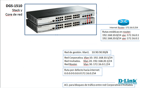 How to Configure VLANs – Example (HTTP and CLI) DGS-1510-Series   D