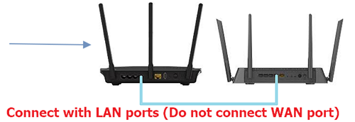 How do I connect two routers together? | D Link UK