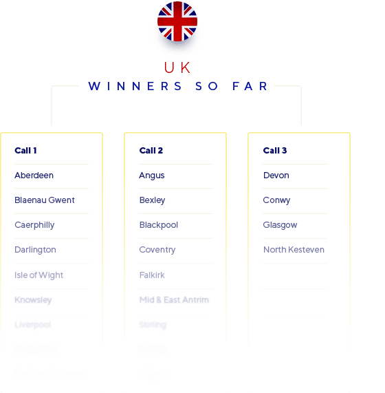 WiFi4EU winners in the UK