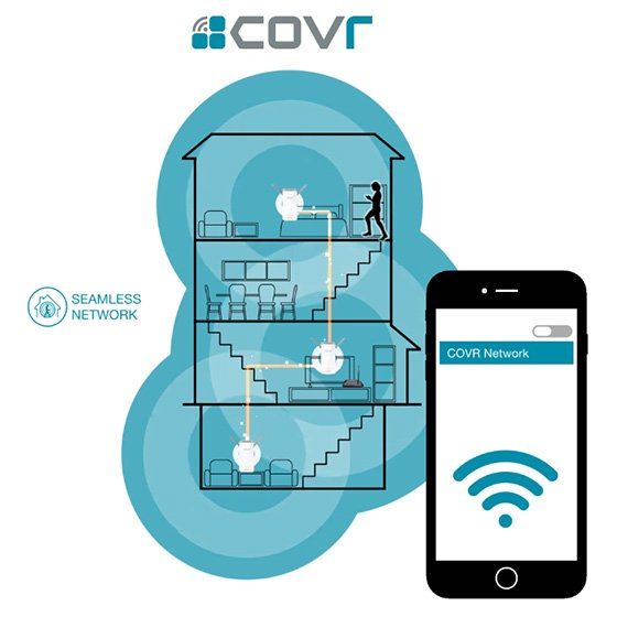 Covr gives you one seamless Wi-Fi network that covers your entire home