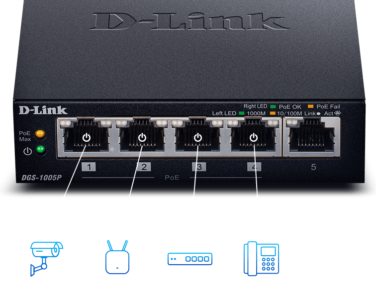 A range of example PoE devices that can connect to each port of the DGS-105 switch