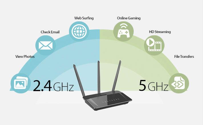 DIR-859 Wireless AC1750 Dual Band Gigabit Router   D-Link UK