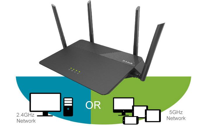 DIR-878 Optimal Bandwidth Connect