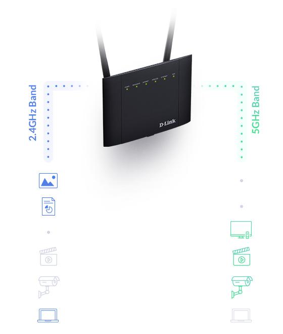 DSL 3788 Wireless AC1200 Gigabit VDSL