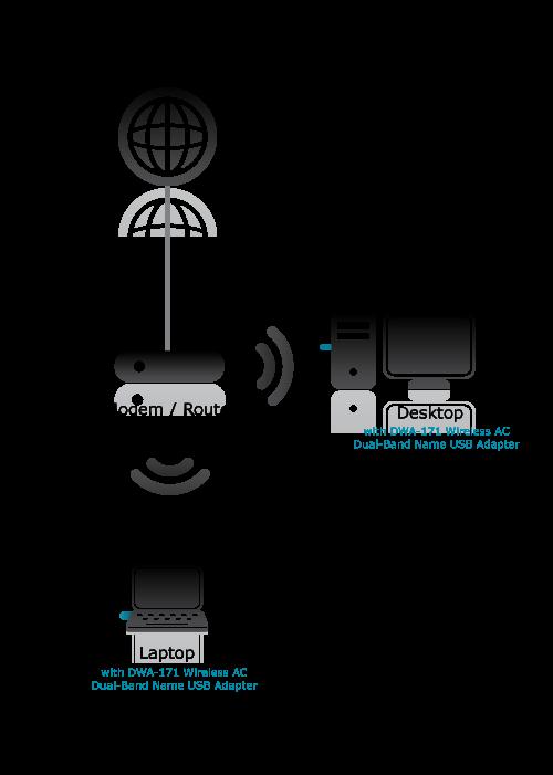 dwa 171 network diagram