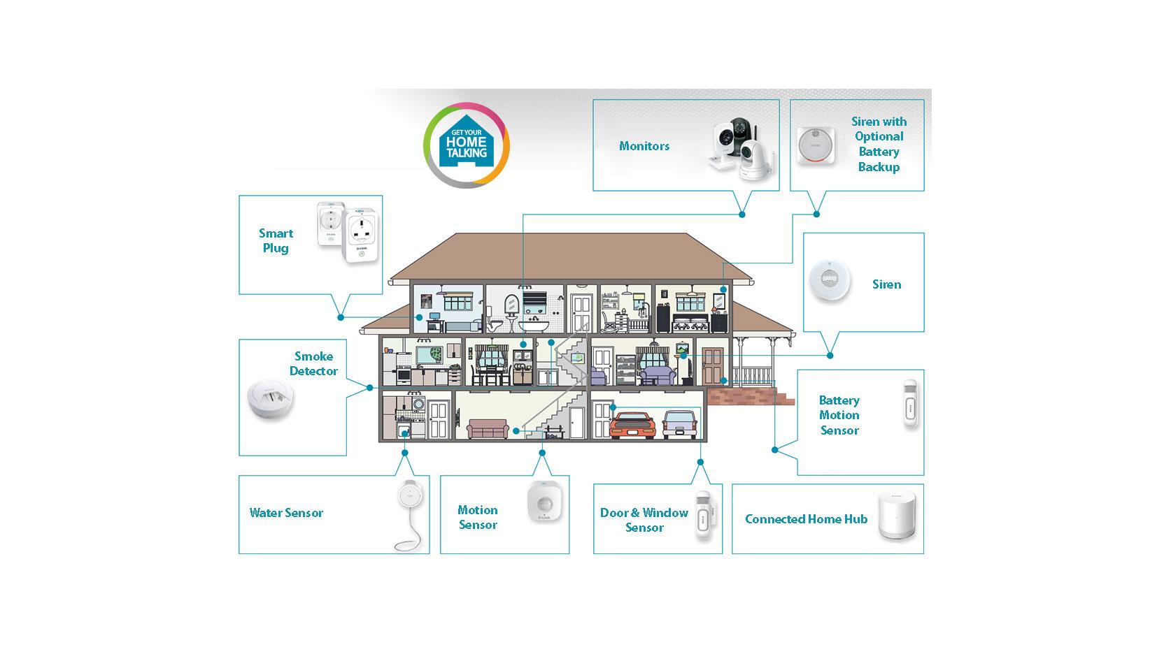 Dch 107kt Smart Home Security Kit D Link Uk Siren Wiring Diagram System Mydlink Get Your Talking